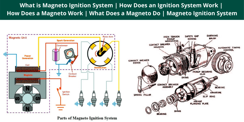 What Is Magneto Ignition System How, Small Engine Magneto Wiring Diagram